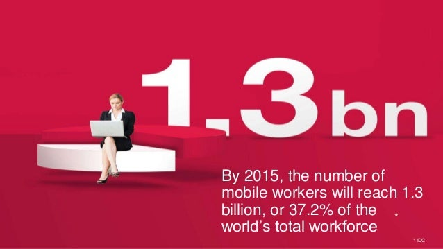 of workers already have the right technology to work anywhere * * Regus Great Big Survey, 2012