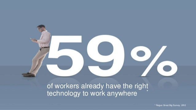THE FUTURE OF WORK Where people work