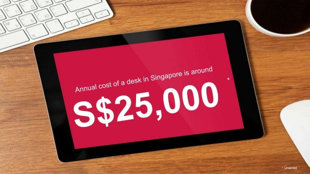 of desks are empty at any one point in time * Over * Regus Great Big Survey, 2012