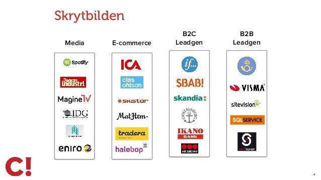 Skrytbilden Media 4 E-commerce B2C Leadgen B2B Leadgen
