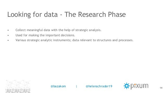 Looking for data - The Research Phase • Collect meaningful data with the help of strategic analysis. • Used for making the...