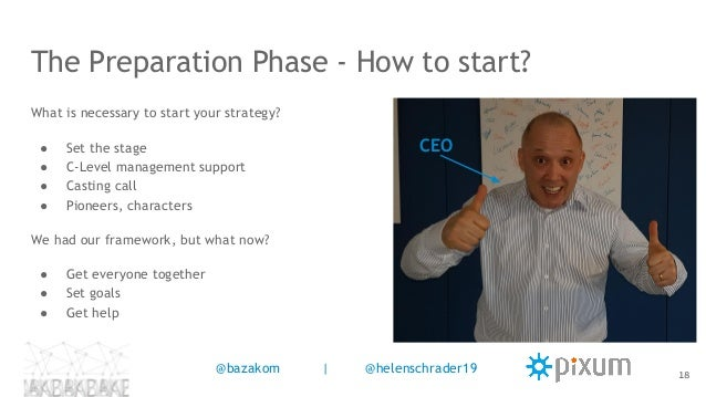 The Preparation Phase - How to start? What is necessary to start your strategy? ● Set the stage ● C-Level management suppo...