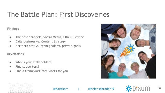 The Battle Plan: First Discoveries Findings ● The best channels: Social Media, CRM & Service ● Daily business vs. Content ...
