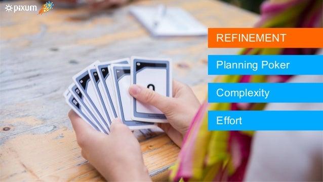 Refinement ©Pixum2016 Seite25 REFINEMENT Complexity Effort Planning Poker