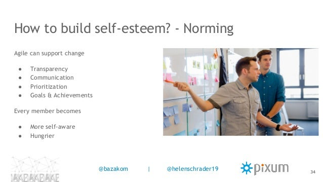 How to build self-esteem? - Norming Agile can support change ● Transparency ● Communication ● Prioritization ● Goals & Ach...