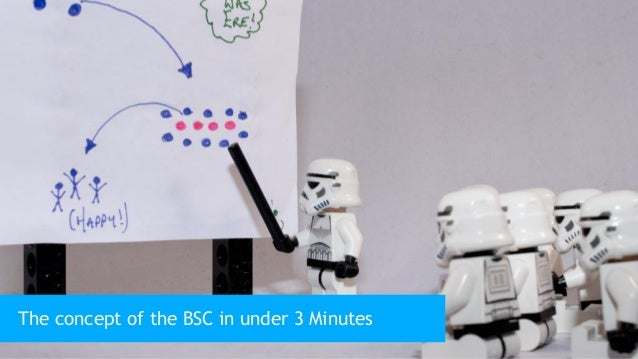 38 The concept of the BSC in under 3 Minutes