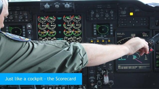 41 Just like a cockpit - the Scorecard