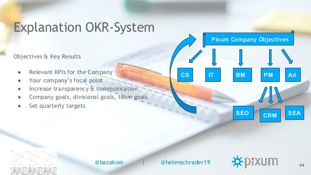 Explanation OKR-System Objectives & Key Results ● Relevant KPIs for the Company ● Your company's focal point ● Increase tr...