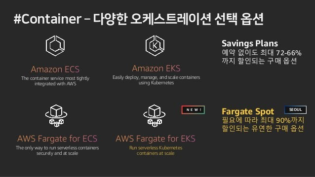 The container service most tightly integrated with AWS Easily deploy, manage, and scale containers using Kubernetes The on...