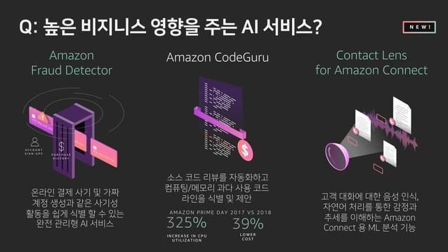 - v z x . Amazon Fraud Detector Amazon CodeGuru r i l b r m 4 ( l Contact Lens for Amazon Connect d % l 4QI SR 6SRRM W ? r...