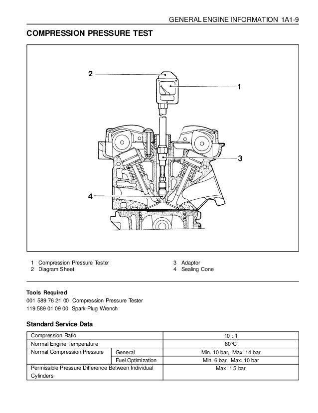 Prime Manual Sanyong Korando Wiring Database Ittabxeroyuccorg