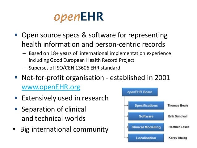 Logical building blocks of EHR Compositions Set of entries comprising a clinical care session or document e.g. test result...