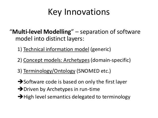 openEHR Reference Model