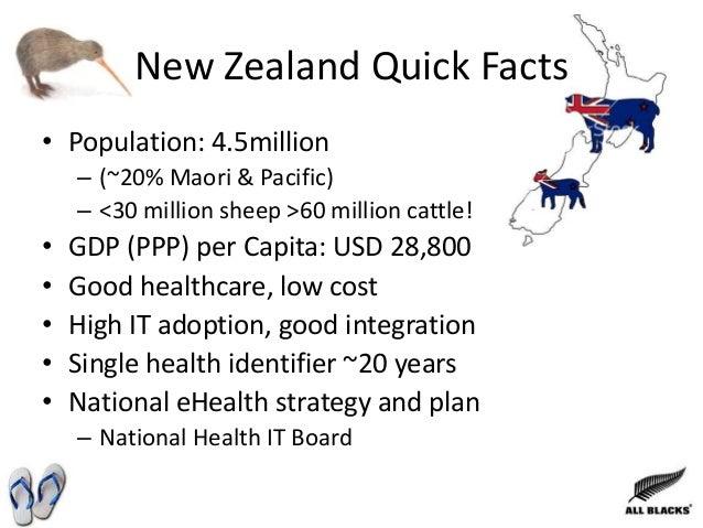 New Zealand Quick Facts • Population: 4.5million – (~20% Maori & Pacific) – <30 million sheep >60 million cattle! • GDP (P...