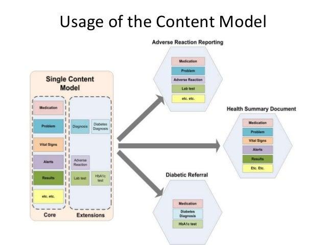 Current PREDICT Model