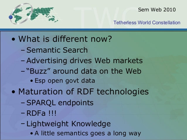 Tetherless World Constellation Sem Web 2010 • What is different now? – Semantic Search – Advertising drives Web markets – ...