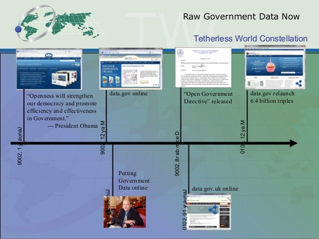 """Tetherless World Constellation Raw Government Data NowJanuary1,2009 """"Openness will strengthen our democracy and promote ef..."""