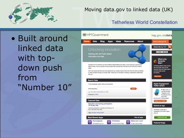 """Tetherless World Constellation Moving data.gov to linked data (UK) • Built around linked data with top- down push from """"Nu..."""