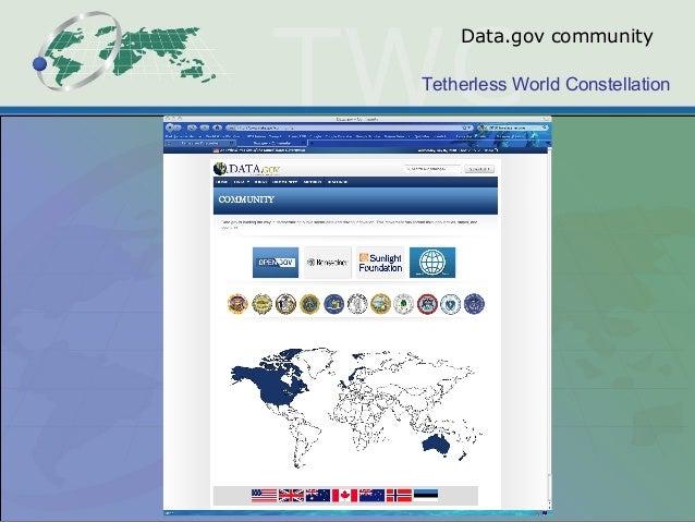 Tetherless World Constellation Data.gov community