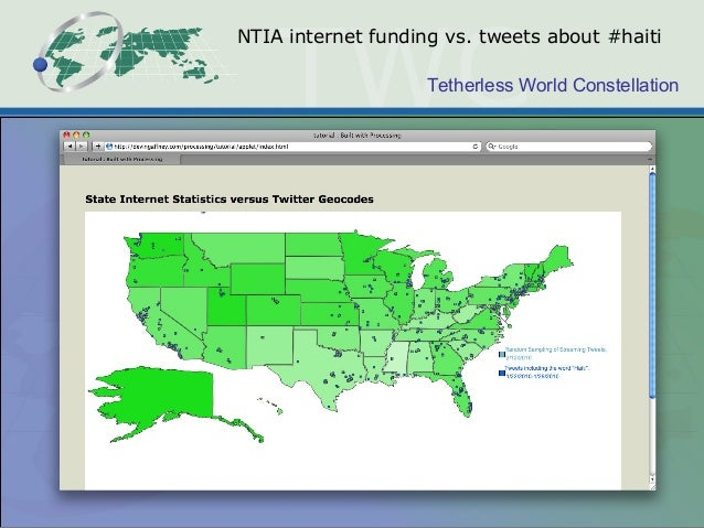 Tetherless World Constellation NTIA internet funding vs. tweets about #haiti