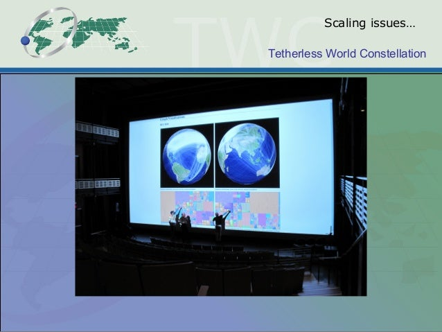 Tetherless World Constellation Scaling issues…