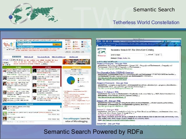 Tetherless World Constellation Semantic Search Semantic Search Powered by RDFa