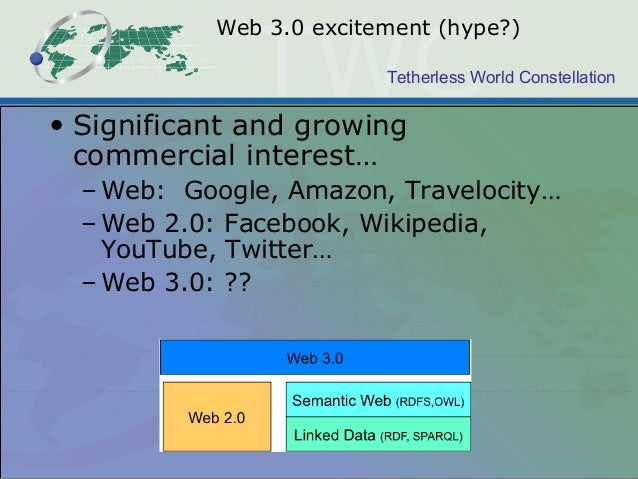 Tetherless World Constellation Web 3.0 excitement (hype?) • Significant and growing commercial interest… – Web: Google, Am...