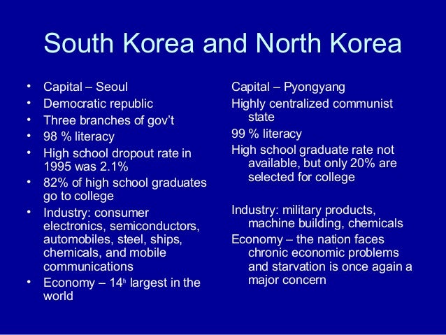 an introduction to the history of korea South koreans - introduction, location, language, folklore it has been subject to foreign invasions throughout recorded history korea was ruled by the chinese for several hundred years in the early centuries south koreans have traditionally expected to have jobs for life.