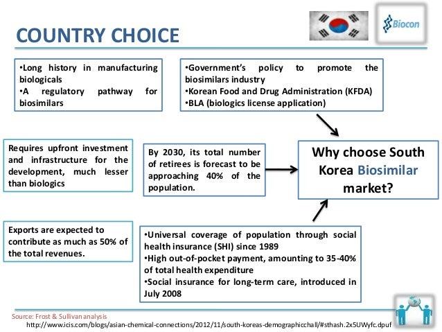 south korean biosimilar market Mundipharma has announced a licensing agreement with korean biomedical firm, genewel , to market and distribute its guardix  from south korea korea   news.