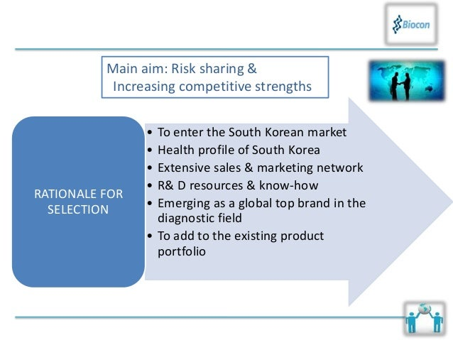 Rationales for Marketing Strategies