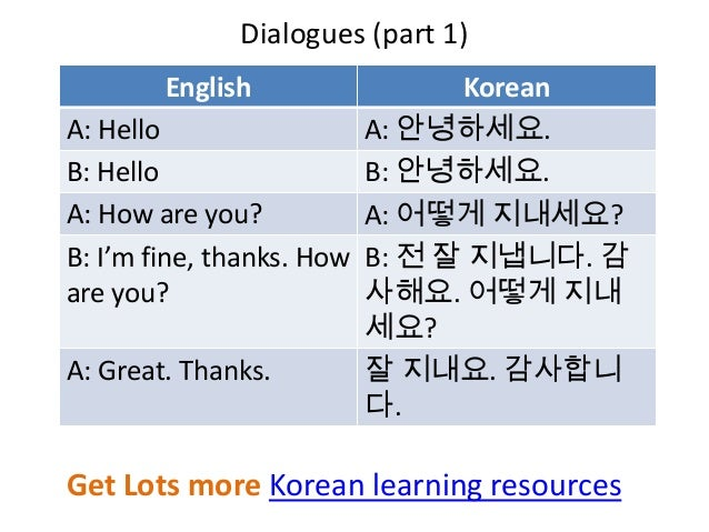 learning korean alphabet