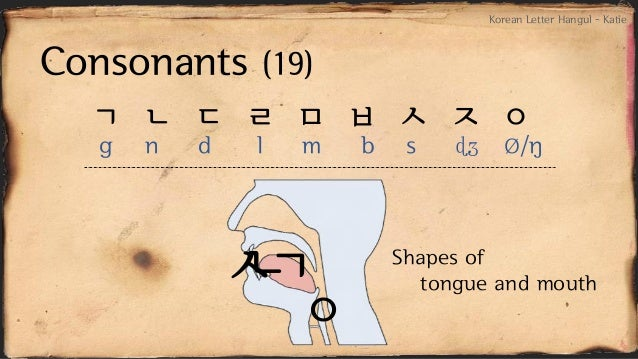 Korean letter 'hangul'