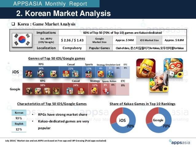 Korean mobile app market and marketing - Korean SNS, Gaming
