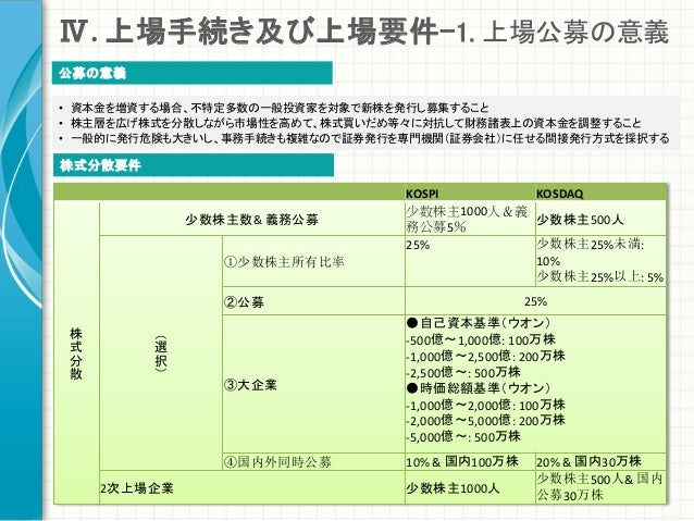 Cc japan income and growth ipo