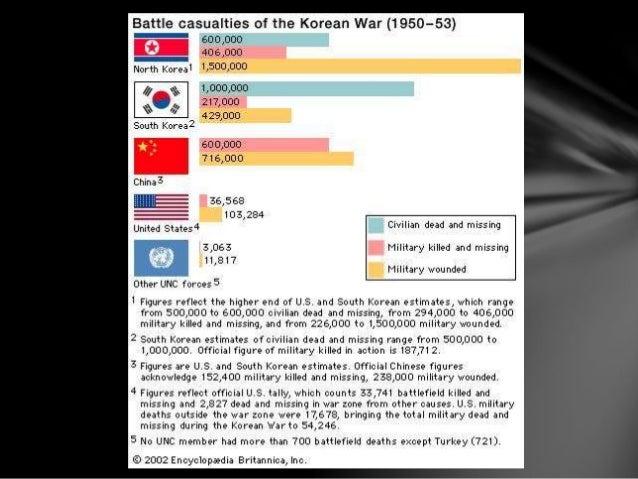 korean war facts summary history com