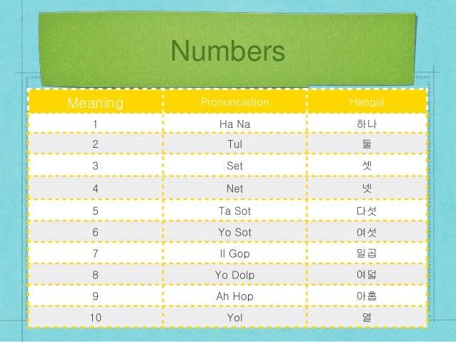 list of korean words with english translation pdf