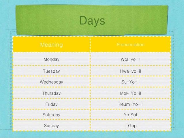 Korean words days meaning pronunciation m4hsunfo