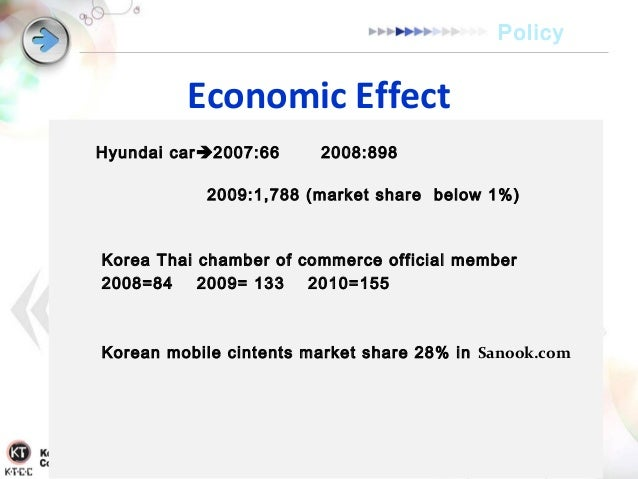 the impact of a korean wave Korean wave or hallyu is a phenomenon of korean pop culture spread throughout the world including southeast asia countries the korean wave is carried by drama and music in television, dvd, magazine, newspaper or internet.