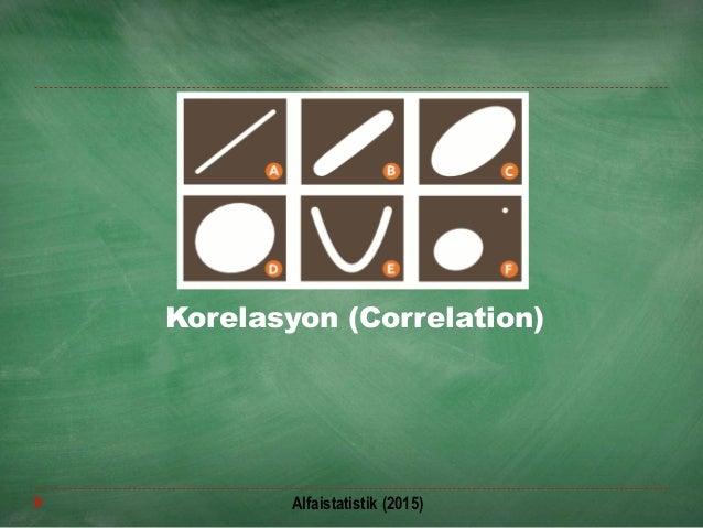 Korelasyon (Correlation) Alfaistatistik (2015)