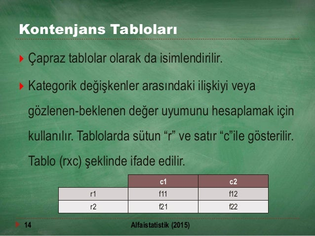 Kontenjans Tabloları  Çapraz tablolar olarak da isimlendirilir.  Kategorik değişkenler arasındaki ilişkiyi veya gözlenen...