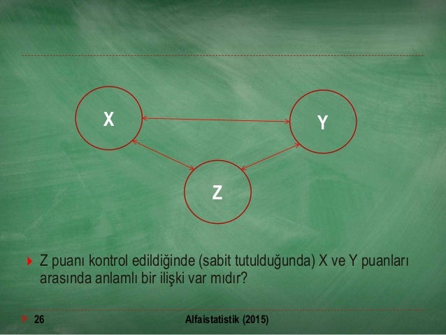  Z puanı kontrol edildiğinde (sabit tutulduğunda) X ve Y puanları arasında anlamlı bir ilişki var mıdır? Z X Y 26 Alfaist...