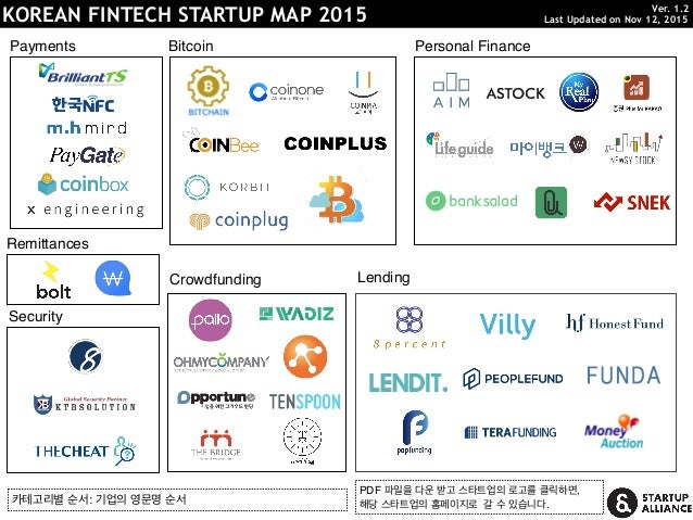 KOREAN FINTECH STARTUP MAP 2015 Ver. 1.2 Last Updated on Nov 12, 2015 Payments Bitcoin Remittances Crowdfunding Lending Pe...