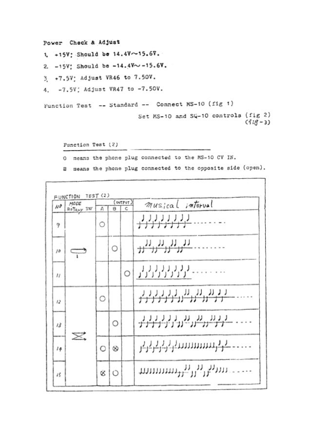 korg ims 20 manual pdf