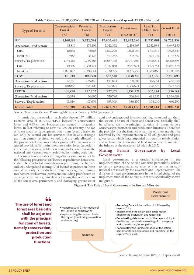 Padep non coal mining permits