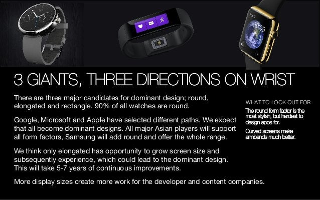 3 GIANTS, THREE DIRECTIONS ON WRIST There are three major candidates for dominant design; round,  elongated and rectangle...