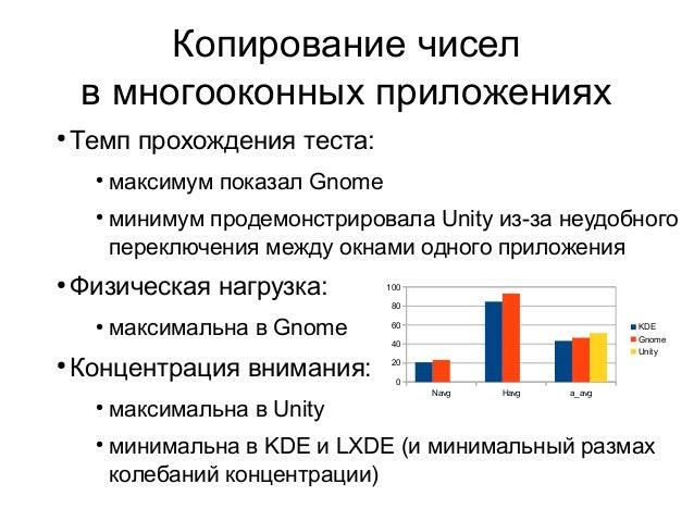 Копирование чисел в многооконных приложениях ●  Темп прохождения теста: ●  ●  ●  максимум показал Gnome минимум продемонст...