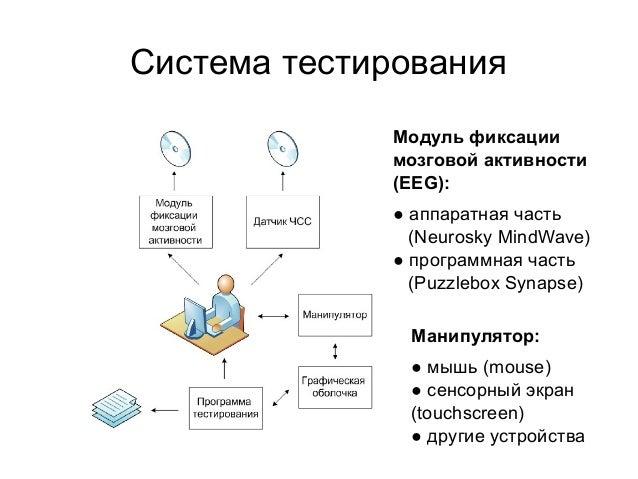 Система тестирования Модуль фиксации мозговой активности (EEG): ● аппаратная часть (Neurosky MindWave) ● программная часть...