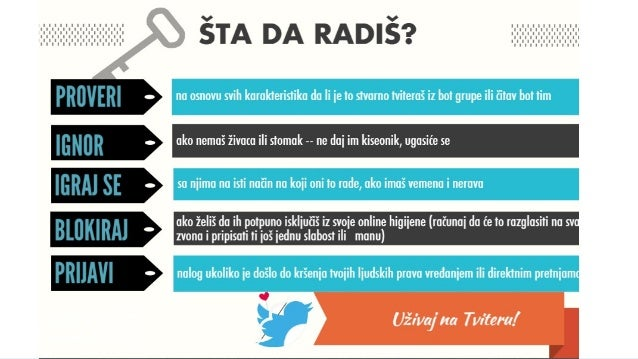Twitter bots for dummies