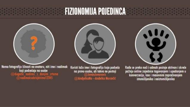 """Analiza pominjanja reči """"botovi"""" u periodu od 30 dana 2.384 tvita 1.228 tviteraša Nijedan izvan Srbije 523 uvredljive reči..."""