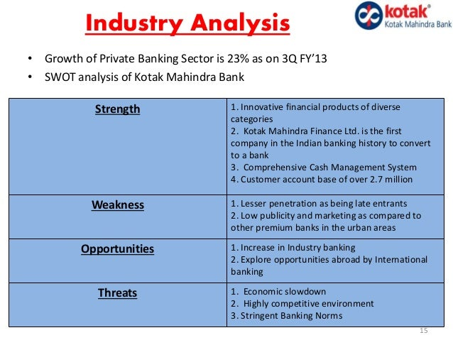 Equity Research Report Of Kotak Mahindra Bank